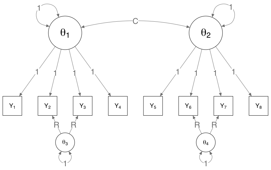 Fixed-margin sampling & networks: New commentary on network